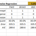 regression-output-stepwise-regression-table